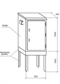 Шкаф коммерческого учета  ШКУ-400 (ШУ-200)